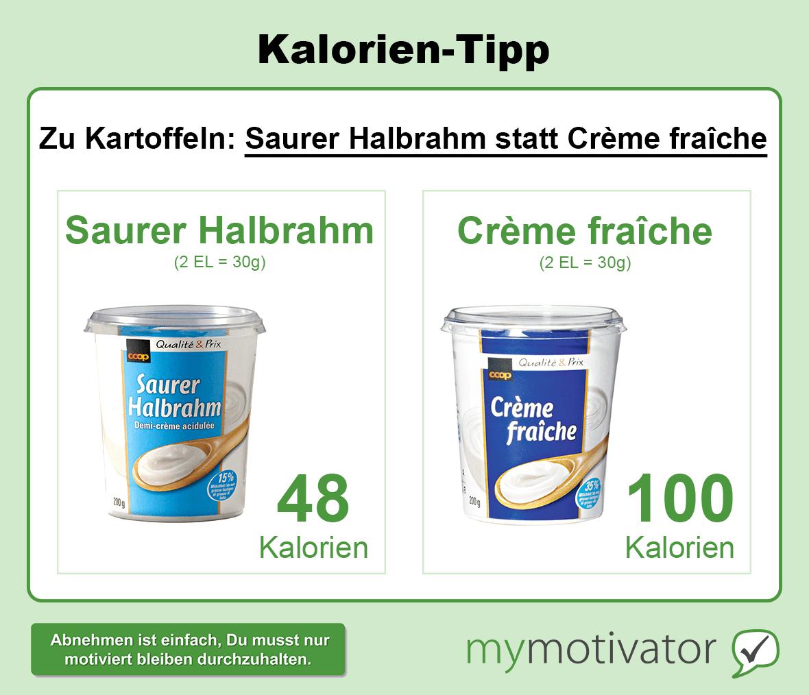 bratwurst kalorien 1 stück