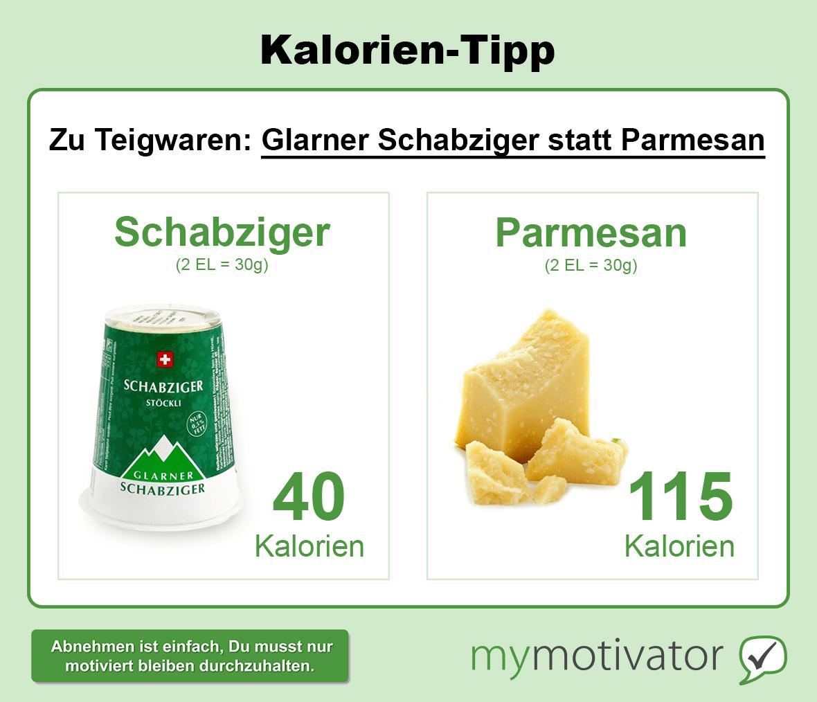 Kalorien-Tipps - MyMotivator: Motivation zum Abnehmen